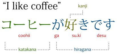 Sætning med hiragana, katakana og kanji